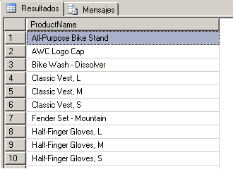 Clausula DISTINCT y NULL en SQL Server