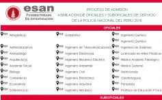 Resultados del examen de asimilación PNP 2016 por la ESAN